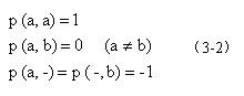 序列的相似性