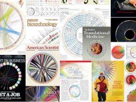 Circos:系统生物学里一个画图工具