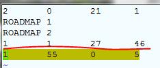 Format of Velvet Output File 'Roadmaps'