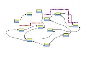 De Bruijn graphs(2)