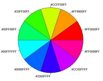 R语言中的色彩