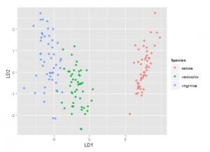 R语言多元分析