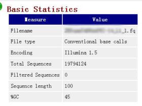 用FastQC检查二代测序原始数据的质量