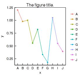 ggplot2作图详解7:主题(theme)设置