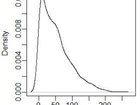 R语言基础教程7:数据描述性统计