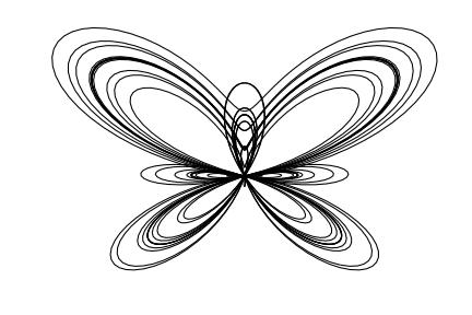 利用ggplot2画出各种漂亮图片详细教程