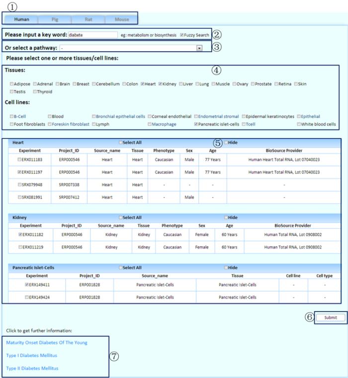 MTD(mammalian transcriptomic database):哺乳动物动态转录本数据库