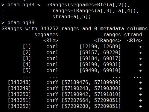 liftover基因组版本坐标转换