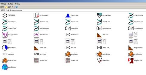Phylip分子进化软件分析