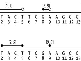 不同生物信息数据格式0,1起始