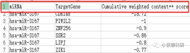 如何用Cytoscape提升文章档次