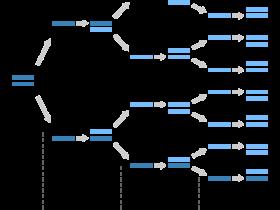 从零开始完整学习全基因组测序(WGS)数据分析:第4节 构建WGS主流程