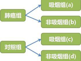OR与RR值的区别和联系