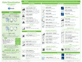 R语言画图、数据分析、机器学习快速参考手册