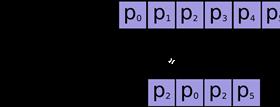 Tensorflow一些常用基本概念与函数(1)