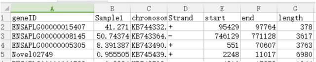 上传测序数据到GEO
