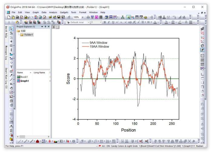 蛋白亲疏水性分析工具