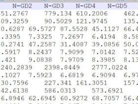 如何按照热图中的顺序输出表达量文件