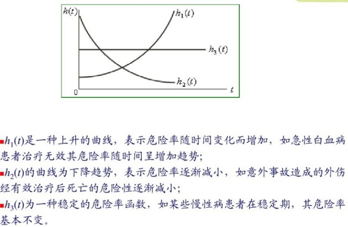 生存分析(survival analysis)