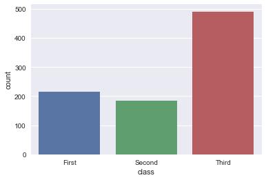 Seaborn 和 Matplotlib 数据可视化