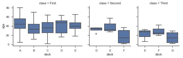 Seaborn(sns)官方文档学习笔记(第六章 绘制数据网格)