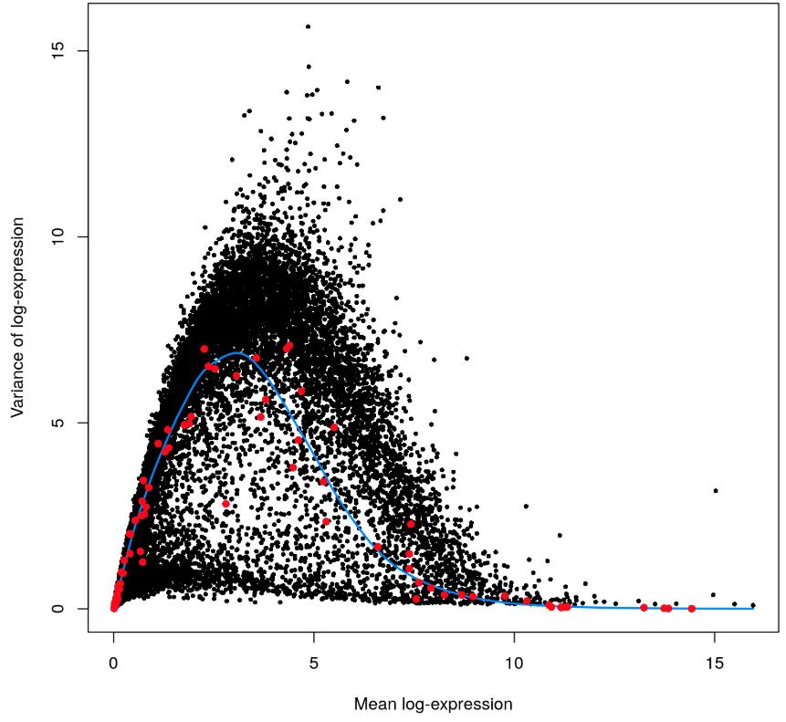 single cell单细胞测序分析教程