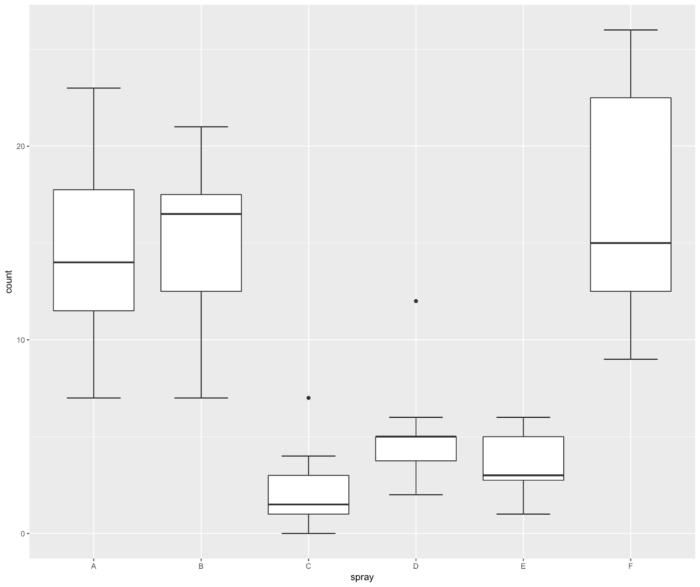 R语言绘图速查手册(58图)