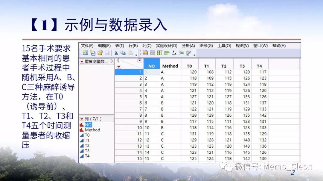 重复测量数据分析系列:方差分析【基于JMP】