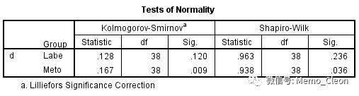 两样本PK之t检验