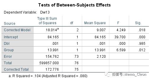 协方差分析:方差分析与线性回归的统一