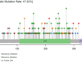肿瘤变异数据分析和可视化工具maftools:突变数据下载和可视化