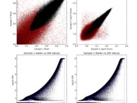 ATAC-Seq分析教程:用ChIPseeker对peaks进行注释和可视化