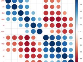 相关性分析的可视化_相关系数图的绘制过程